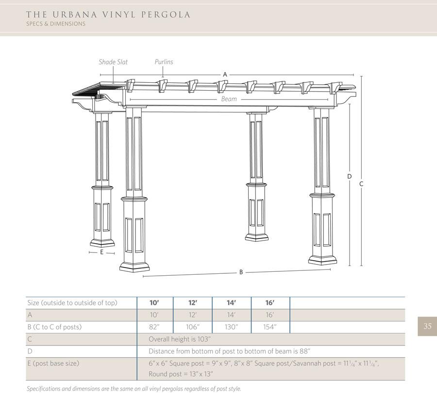 Standard Size Pergola : Best standard pergola measurements