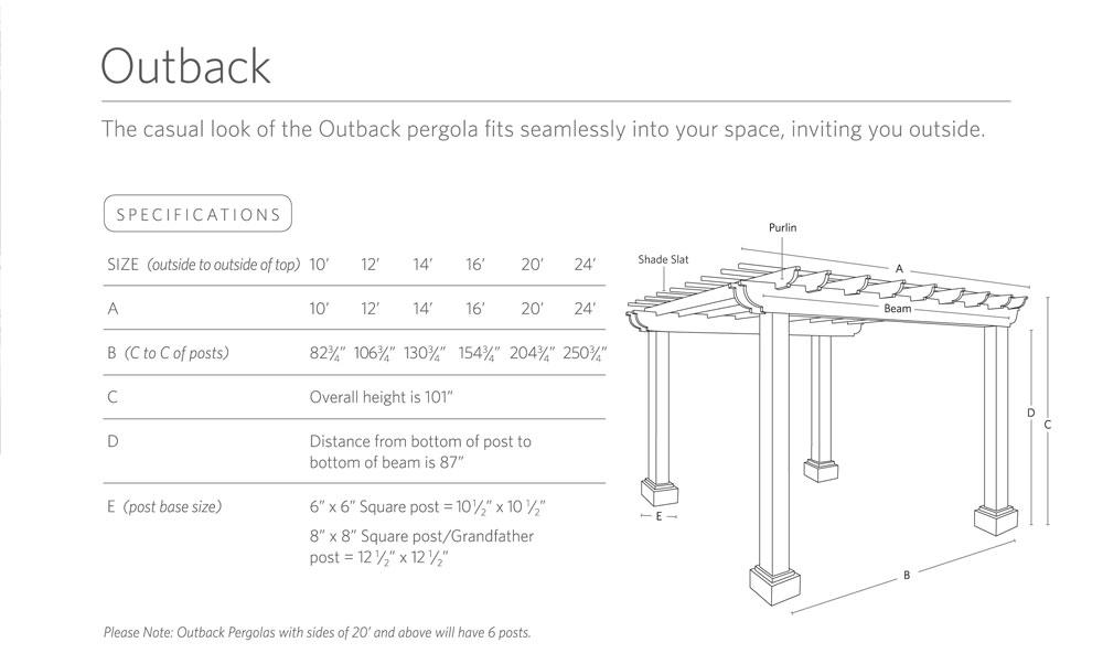 Outback Wood Pergola Ohio Hardwood Furniture