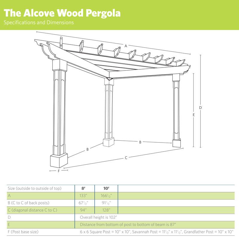 standard Pergola Measurements 28 Images Standard