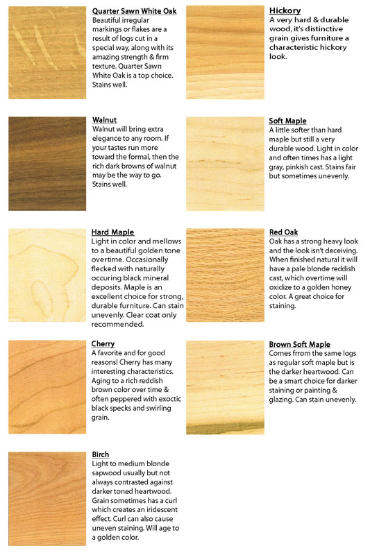 Art Van Furniture Wood Species Identification Chart